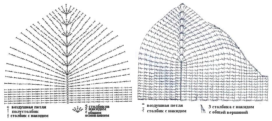 схема вязания купальника