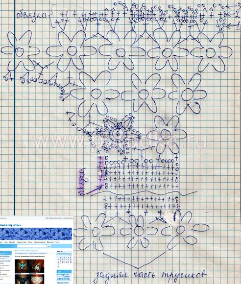 схема вязания трусов