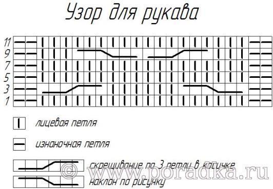 схема вязания узора для рукава